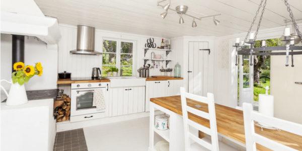 Today's Popular Kitchen Styles